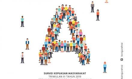 Bea Cukai Ngurah Rai raih nilai 'A' untuk Mutu Pelayanan pada Survei Kepuasan Masyarakat periode triwulan III tahun 2019