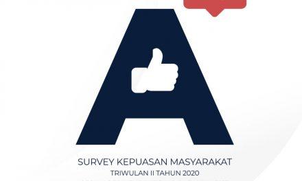 Bea Cukai Ngurah Rai raih nilai 'A' untuk Mutu Pelayanan pada Survei Kepuasan Masyarakat periode triwulan II tahun 2020